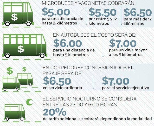 precios-cdmx